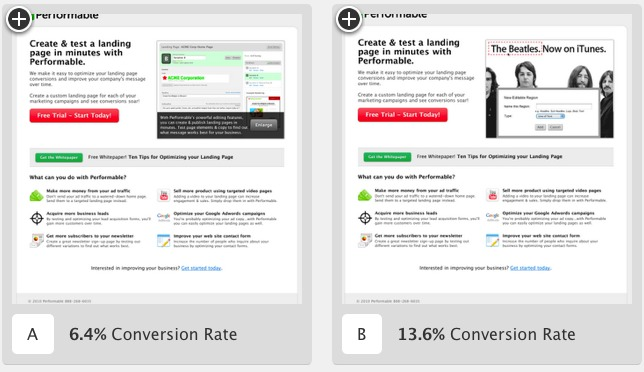 multivariate landing pages
