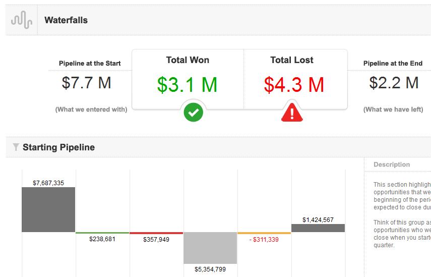marketing analytics and sales dashboard