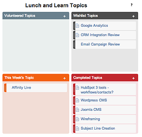 lunch learn topics