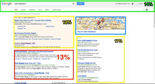 google organic search