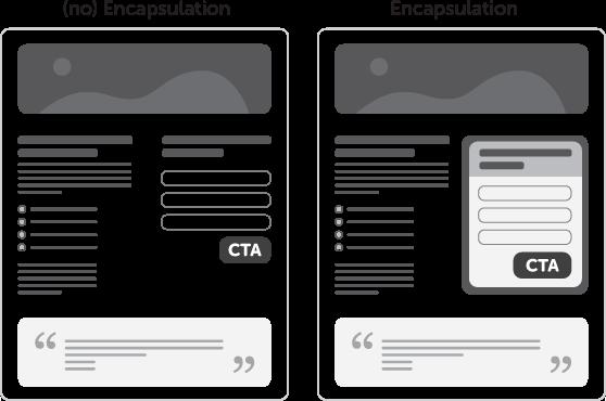 design to increase conversions encapsulation