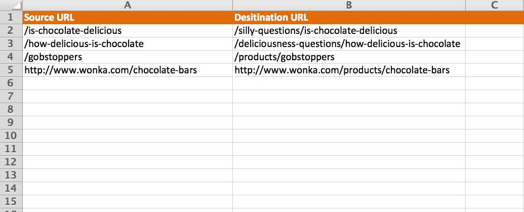 URL Migration Template