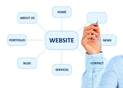 Plan A Website That Works