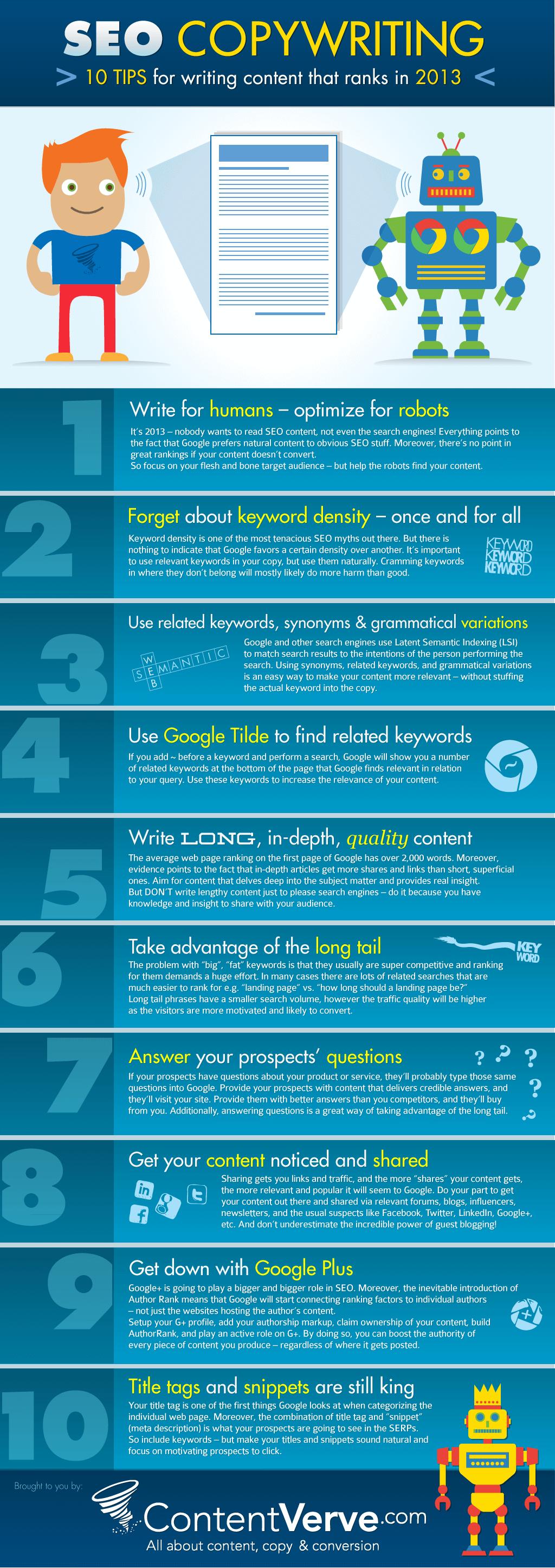 copywriting-tips-SEO