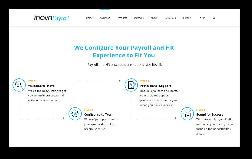 Inova Payroll Process