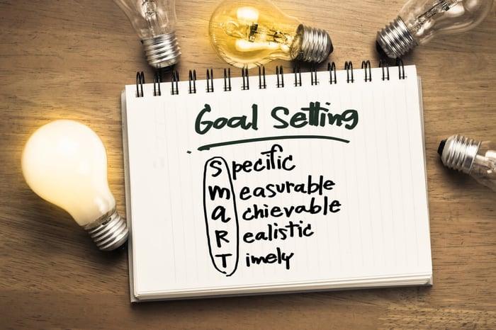 medical digital marketing goals (1)