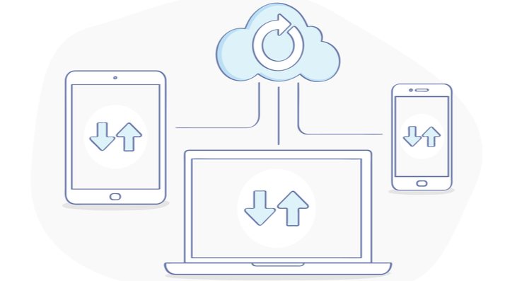 Lynton Fully Integrates HubSpot and NetSuite for NetFortis