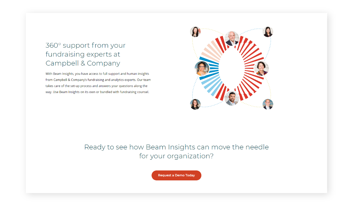 beam-insights-request-demo
