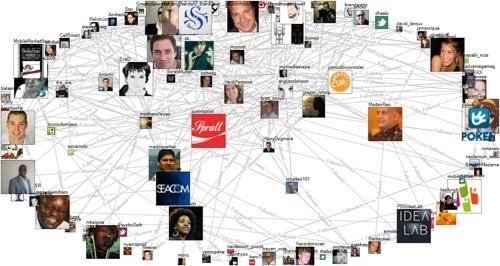 SocialNetworkforMarketers